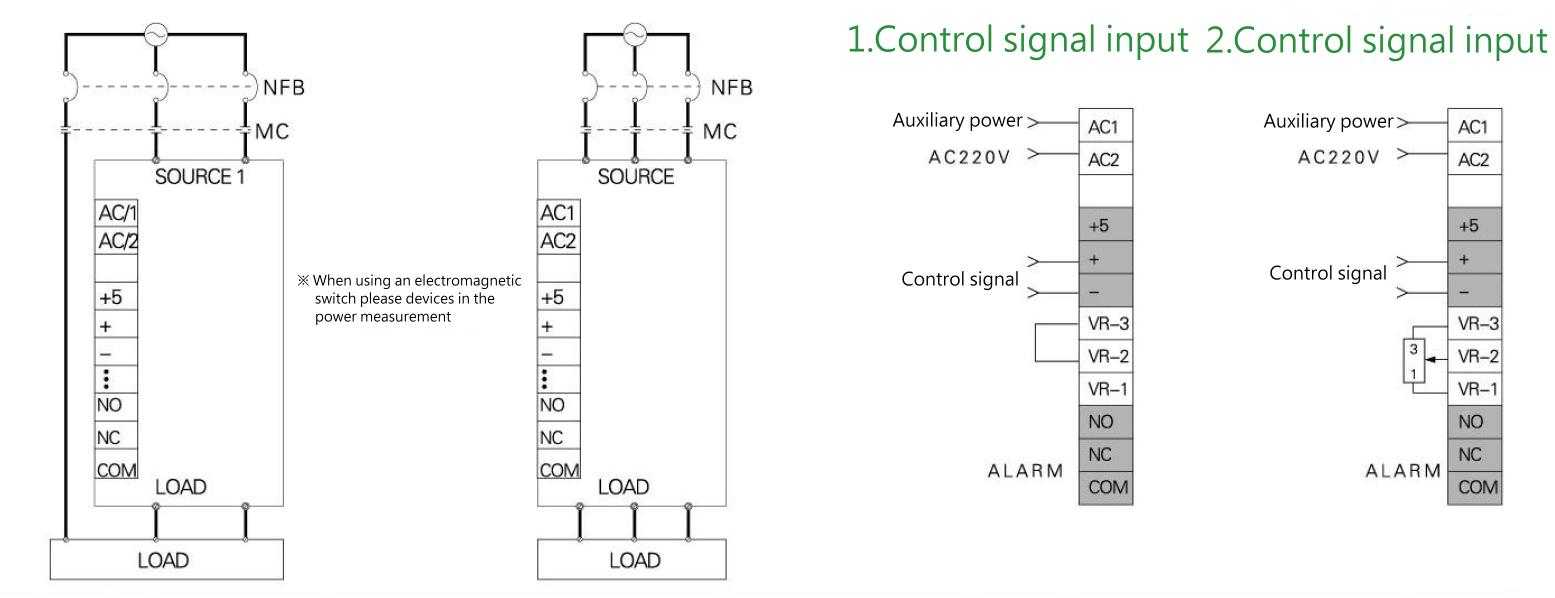 Ke Chyun Electric Coltd Scrpowerregulator Scr High Power Alarm Driver Circuit Design The Main Loop Road Map